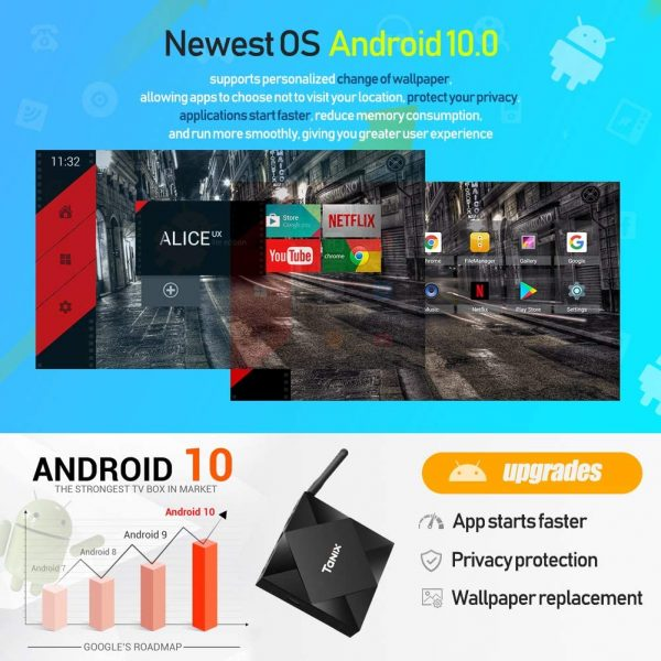 tx6s android tv box